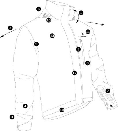 jackets chart