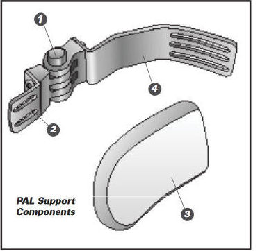 Varilite Icon PAL Support Components
